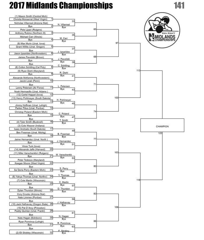 2017 Midlands Championships Brackets