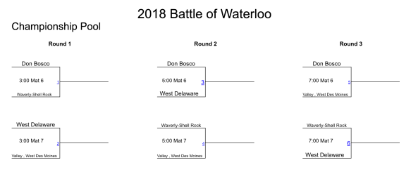 Battle of Waterloo – Day One Dual Results + Day Two Brackets |